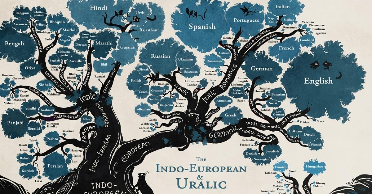 language-tree-minna-sundberg-thumbnail.jpg